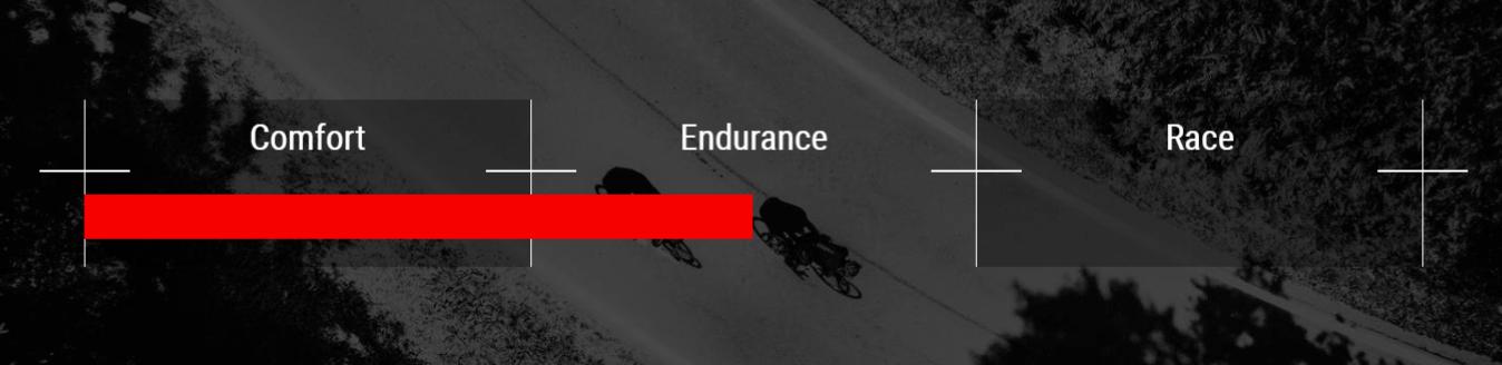 comfort-endurance nuroad
